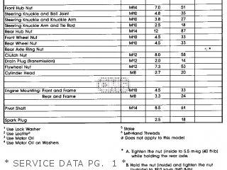 Yamaha Ysp200w Blaster 1989   Service Data Pg   1