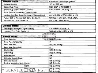 Yamaha Ytm200 L Tri-moto 1983-1984   Service Data Pg   2