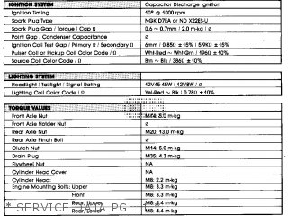 Yamaha Ytm200l Tri-moto 1984   Service Data Pg   1