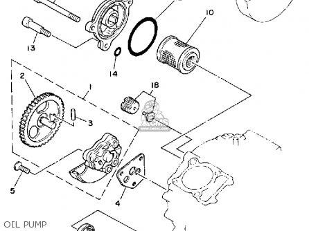yamaha ytm225drn tri-moto 1985 parts list partsmanual ... yamaha ignition switch wiring diagram 1991 225 #9
