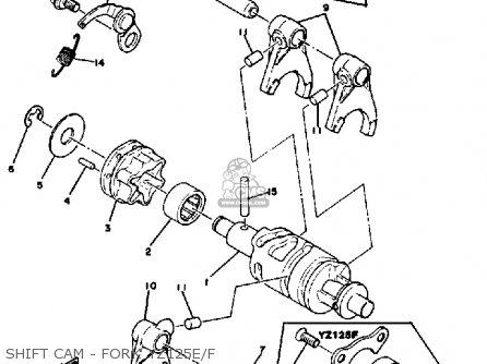 harley evo engine diagram  harley  free engine image for