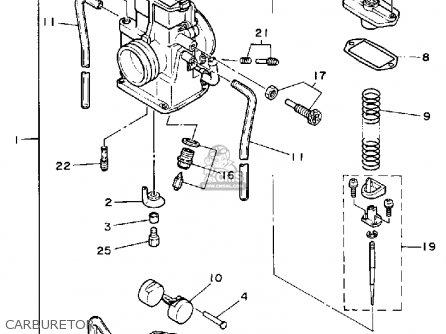 Yamaha Yz 125 Parts Manual