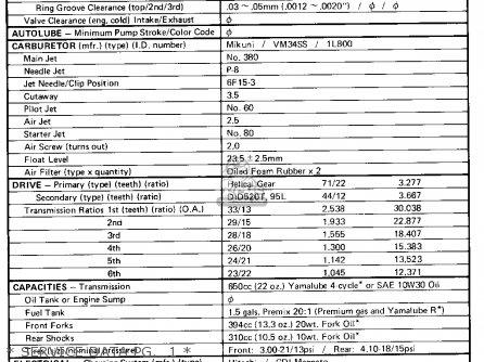 Yamaha Yz175 1976 Usa   Service Data Pg   1