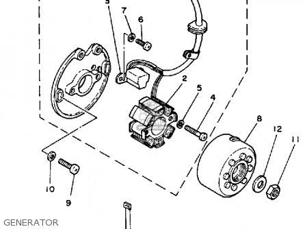 Yamaha Yz250s 1986 Generator