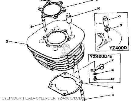 1977 Yz 400 D Manual