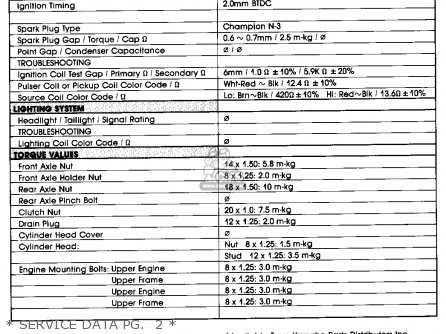 Yamaha YZ490 COMPETITION 1982 C USA Parts Lists And Schematics