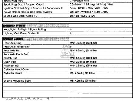 Yamaha YZ80 1985 (F) USA parts lists and schematics on