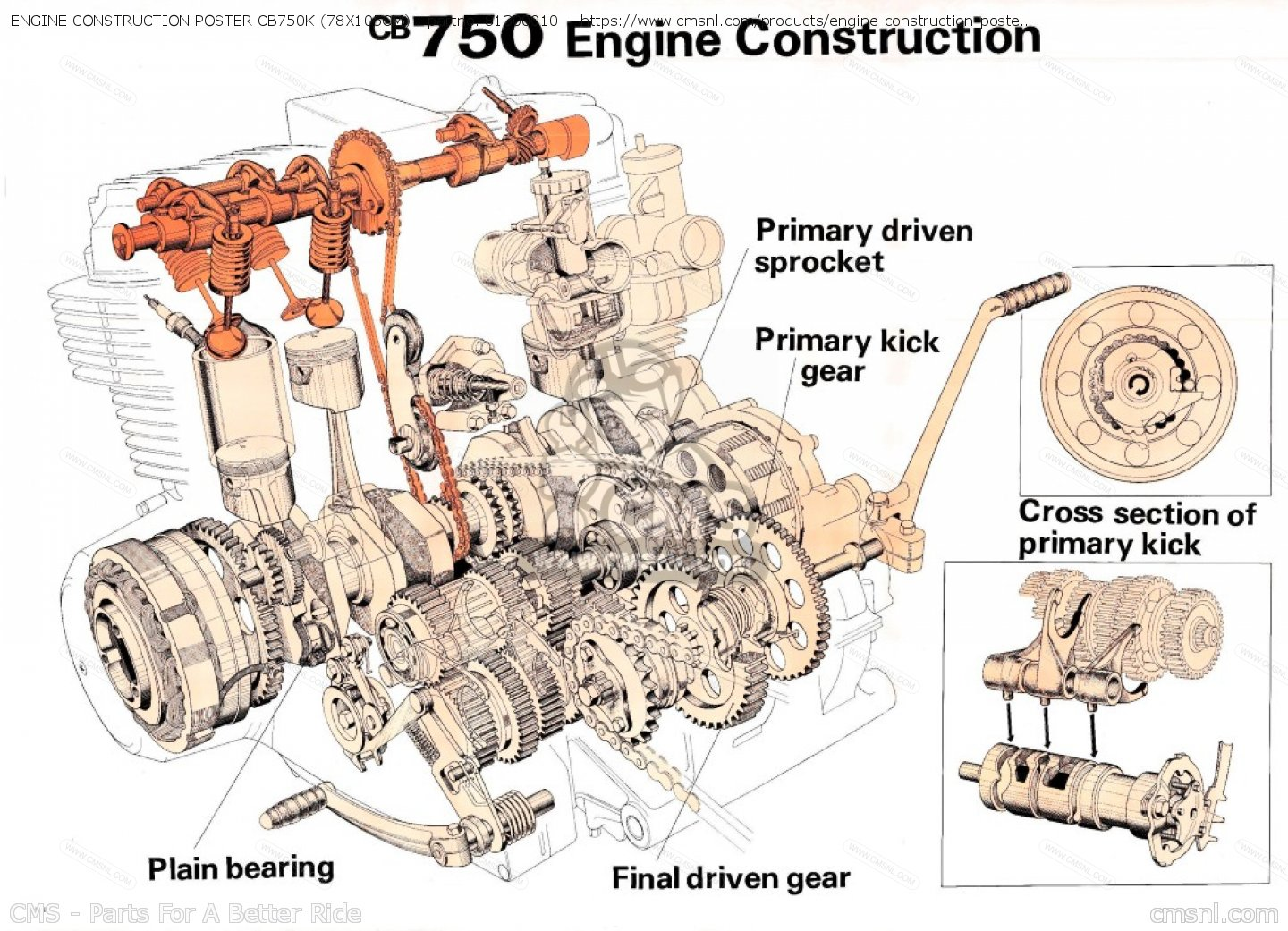81300010 Engine Construction Poster Cb750k 78x105cm Honda 81300 010