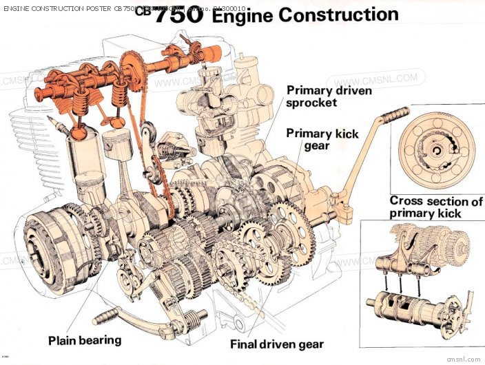 Other Engine Construction Poster Cb750k 78x105cm