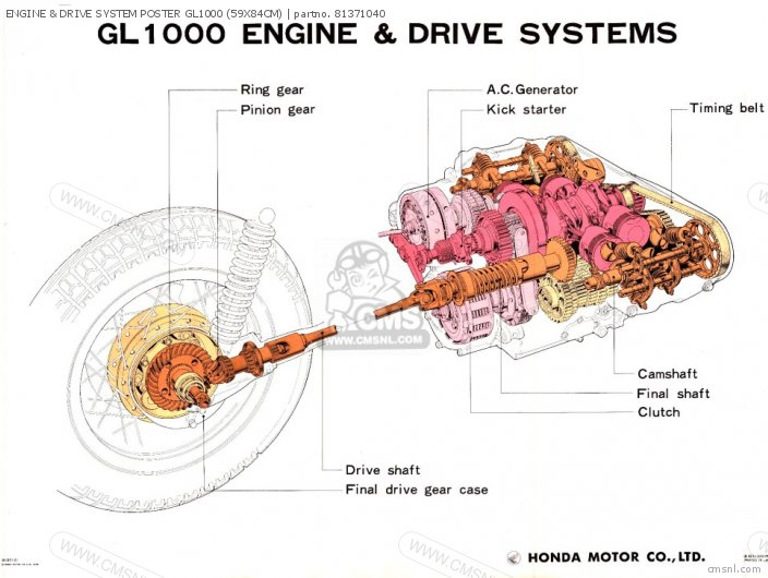 ENGINE & DRIVE SYSTEM POSTER GL1000 (59X84CM)