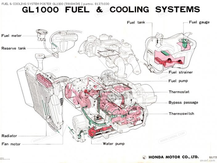 Other Fuel  Cooling System Poster Gl1000 59x84cm