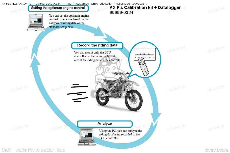 KX FI Calibration Kit Sub Harness | Canadian Kawasaki