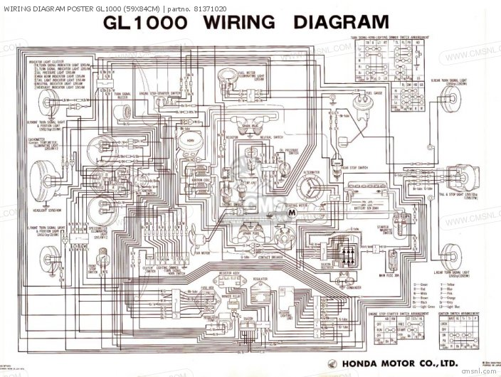 Other Wiring Diagram Poster Gl1000 59x84cm